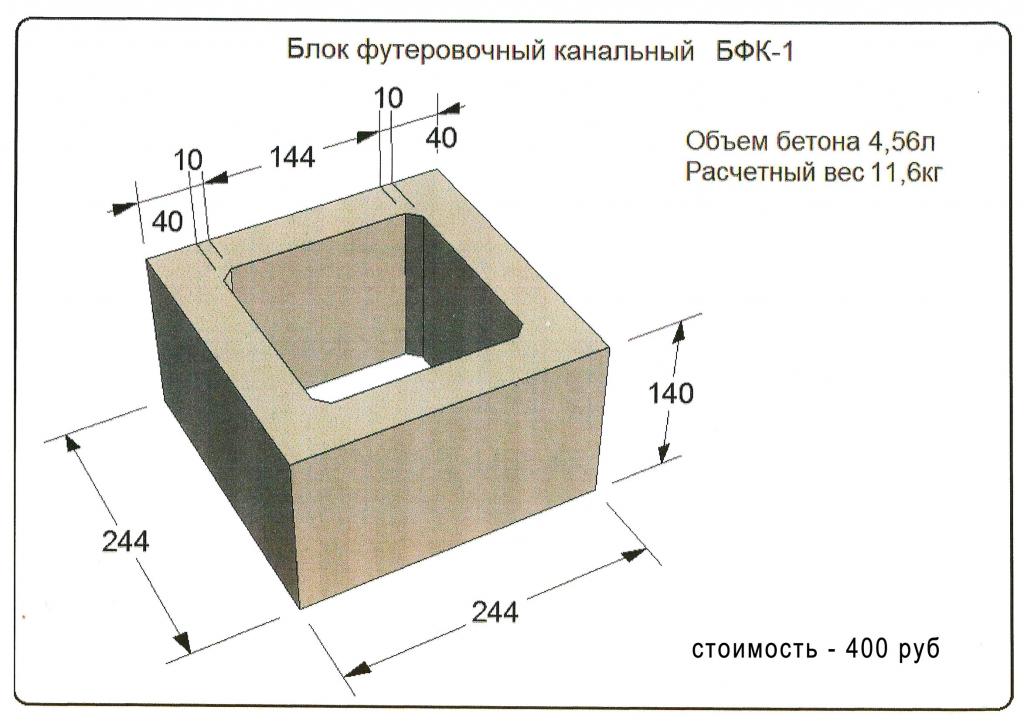 изделия из жаропрочного бетона купить